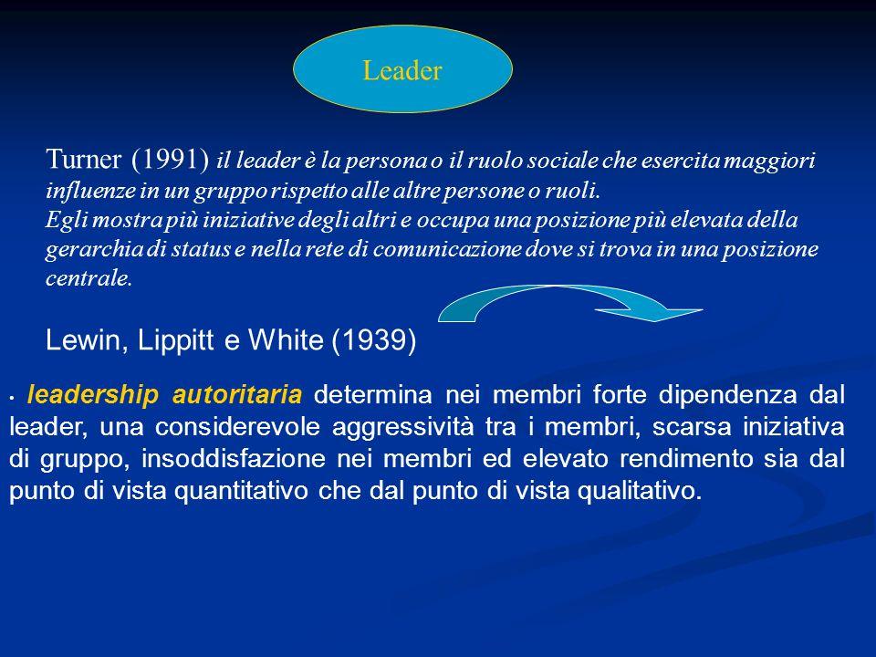 Lewin, Lippitt e White (1939)