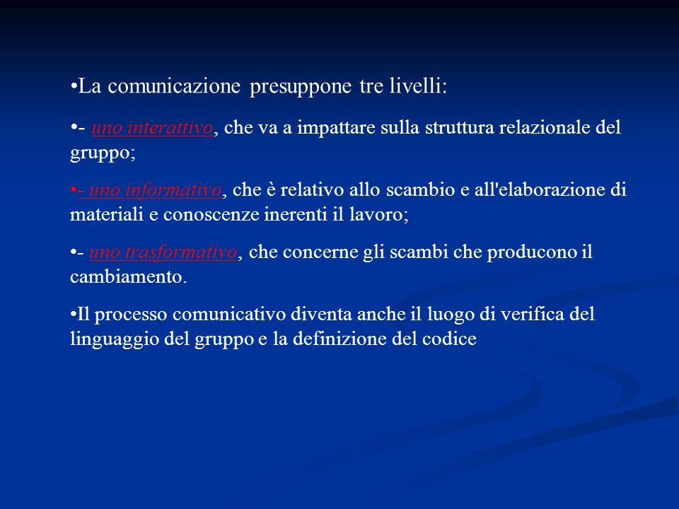 La comunicazione presuppone tre livelli: