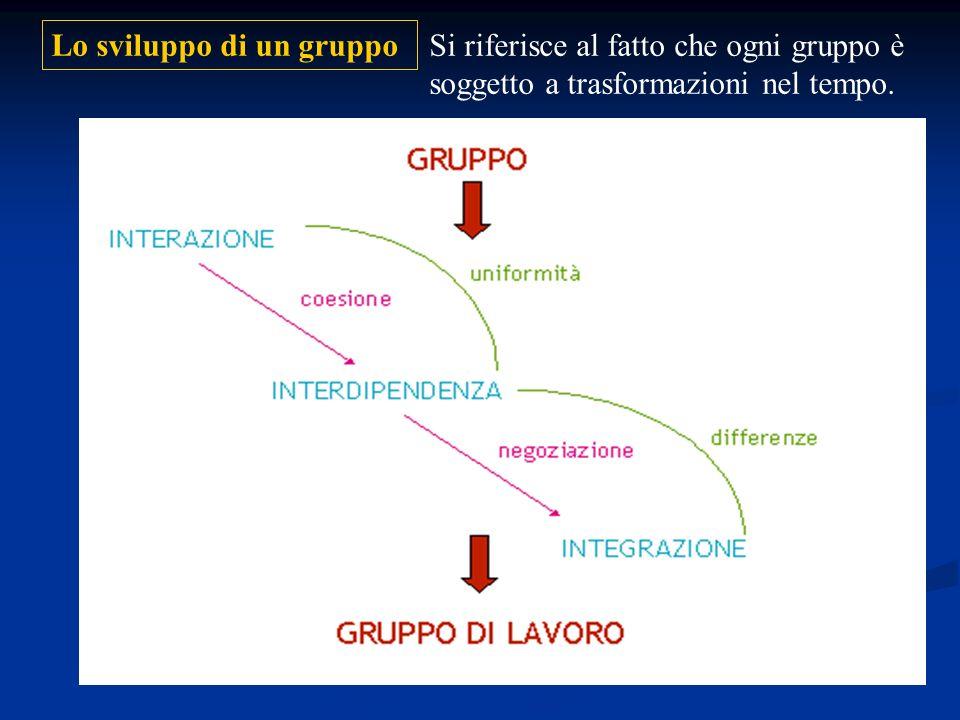 Lo sviluppo di un gruppo
