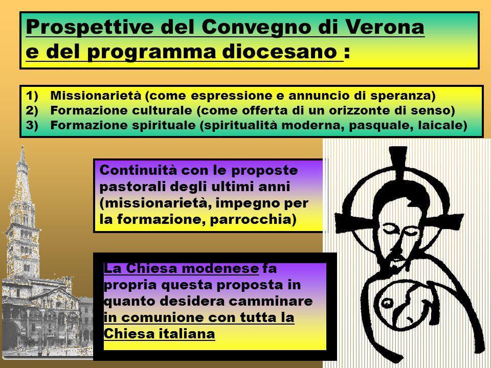 Prospettive del Convegno di Verona e del programma diocesano :