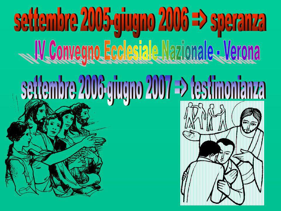 IV Convegno Ecclesiale Nazionale - Verona