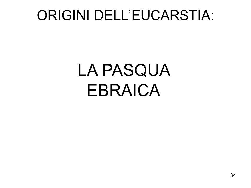 ORIGINI DELL'EUCARSTIA: