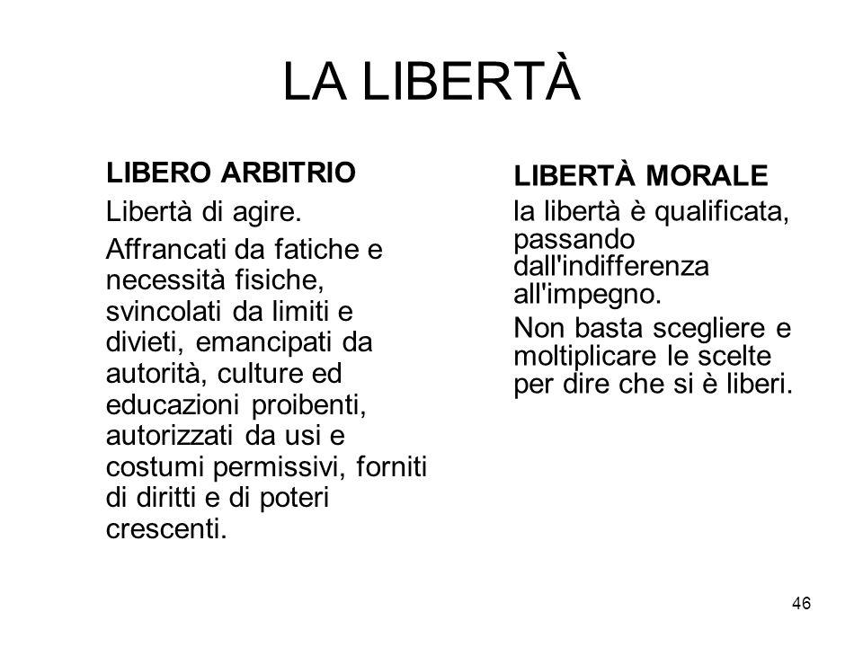 LA LIBERTÀ LIBERO ARBITRIO LIBERTÀ MORALE Libertà di agire.