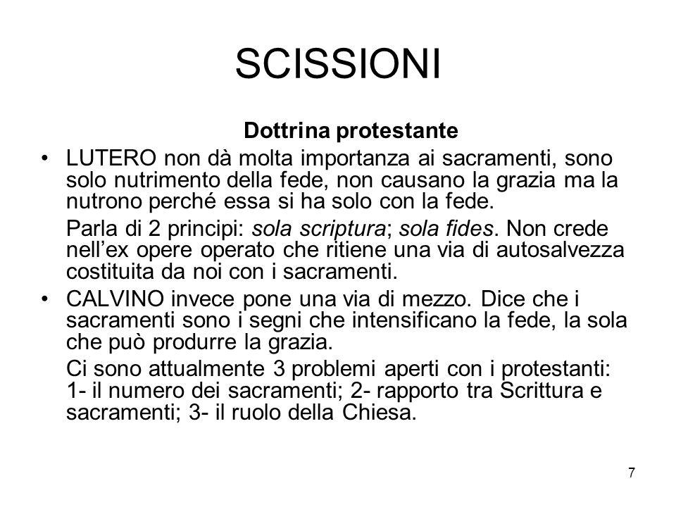 SCISSIONI Dottrina protestante