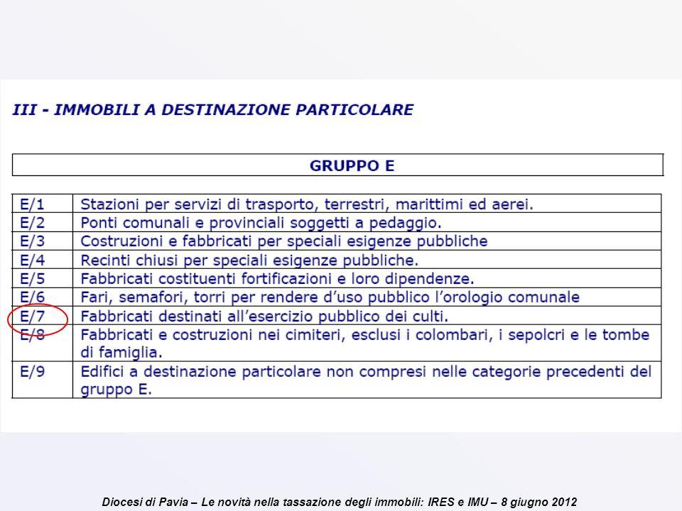 Diocesi di Pavia – Le novità nella tassazione degli immobili: IRES e IMU – 8 giugno 2012