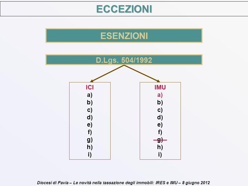 ECCEZIONI ESENZIONI D.Lgs. 504/1992 ICI a) b) c) d) e) f) g) h) i) IMU