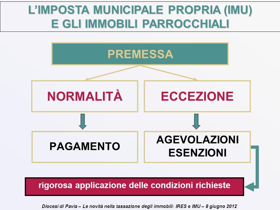 NORMALITÀ ECCEZIONE L'IMPOSTA MUNICIPALE PROPRIA (IMU)
