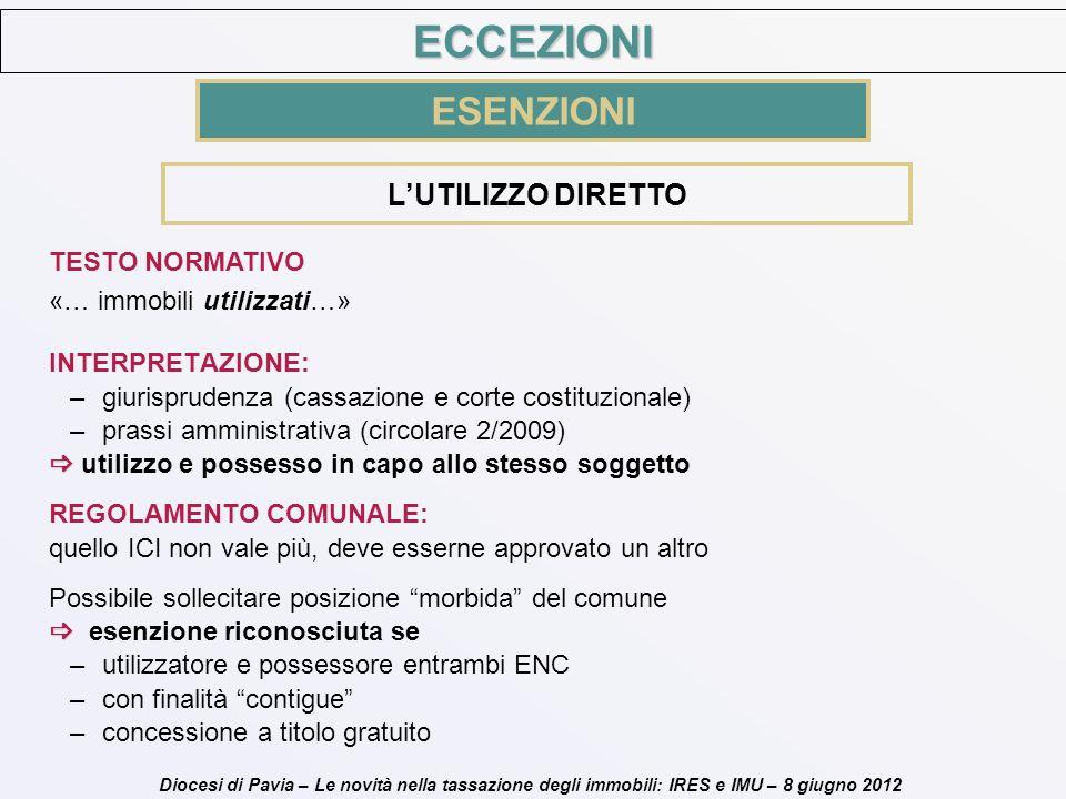 ECCEZIONI ESENZIONI L'UTILIZZO DIRETTO TESTO NORMATIVO