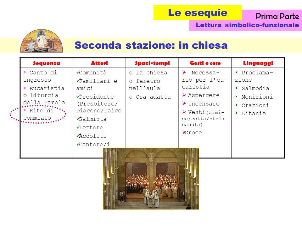 Seconda stazione: in chiesa