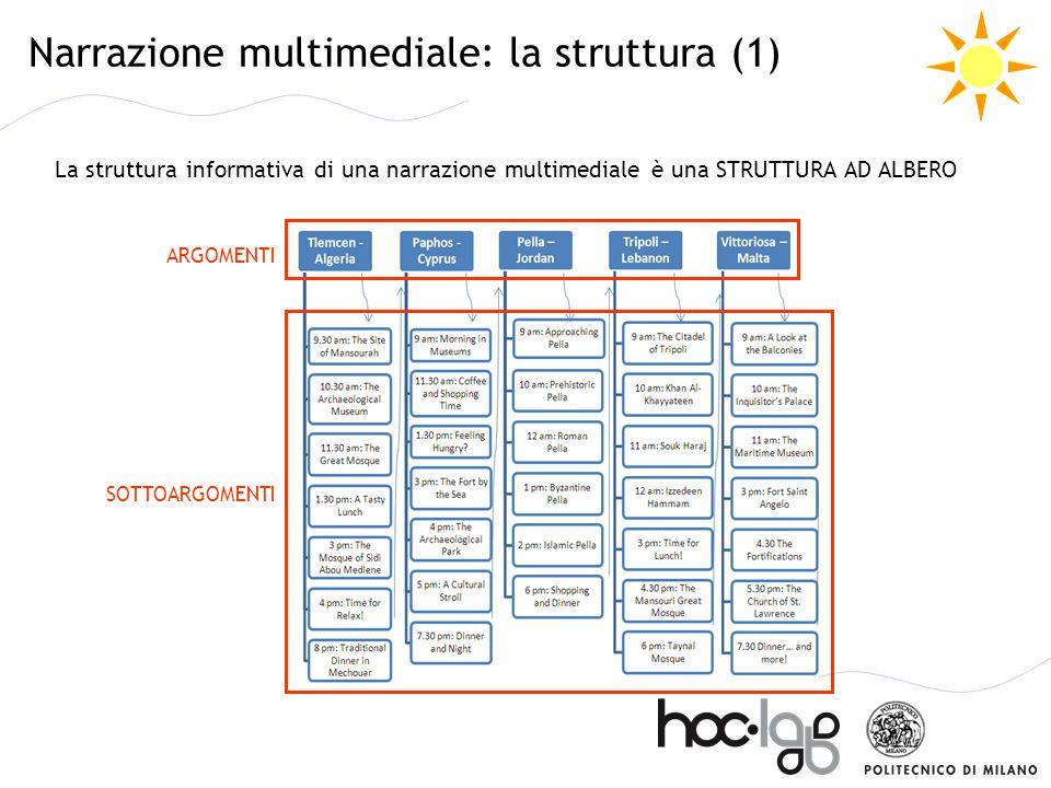 Narrazione multimediale: la struttura (1)