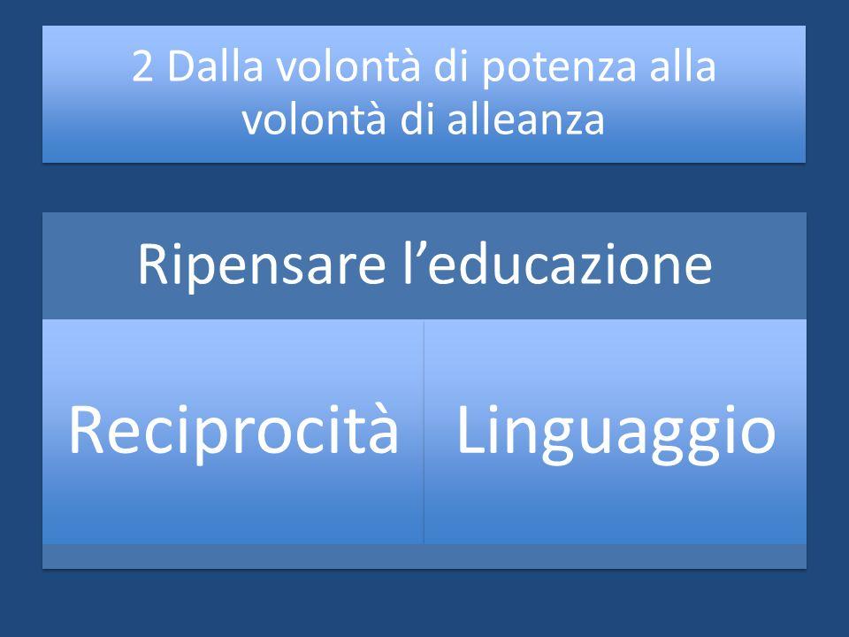 Reciprocità Linguaggio Ripensare l'educazione