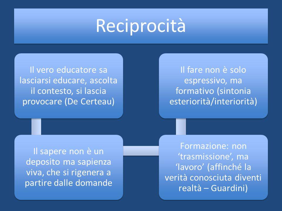 Reciprocità Il vero educatore sa lasciarsi educare, ascolta il contesto, si lascia provocare (De Certeau)