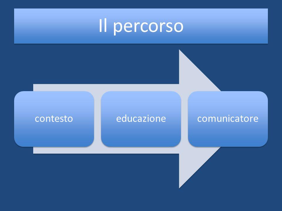 Il percorso contesto educazione comunicatore