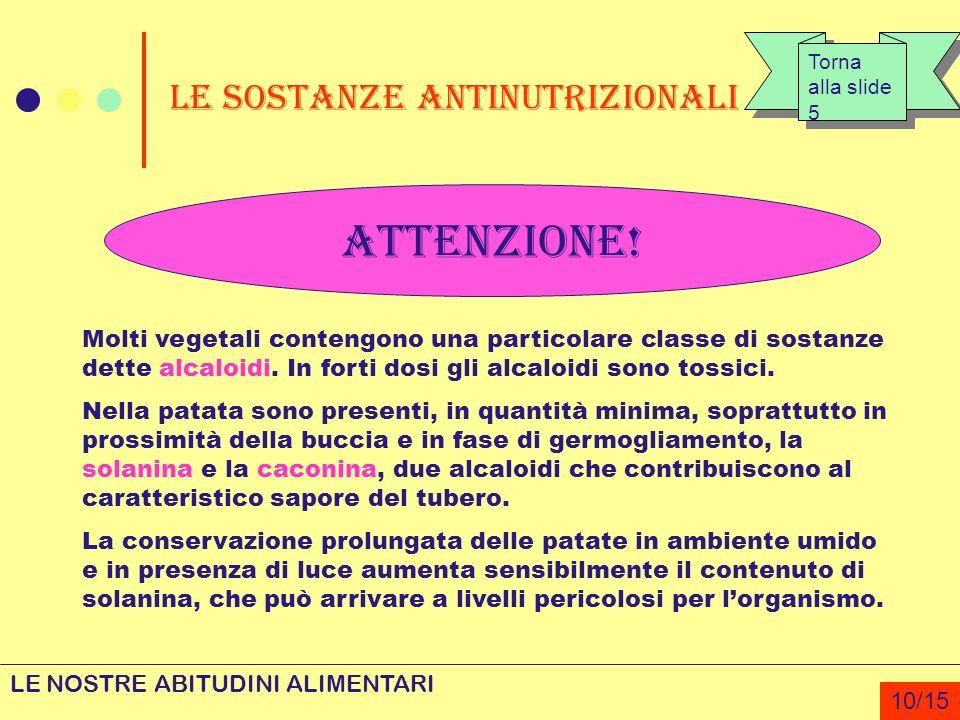Le sostanze antinutrizionali