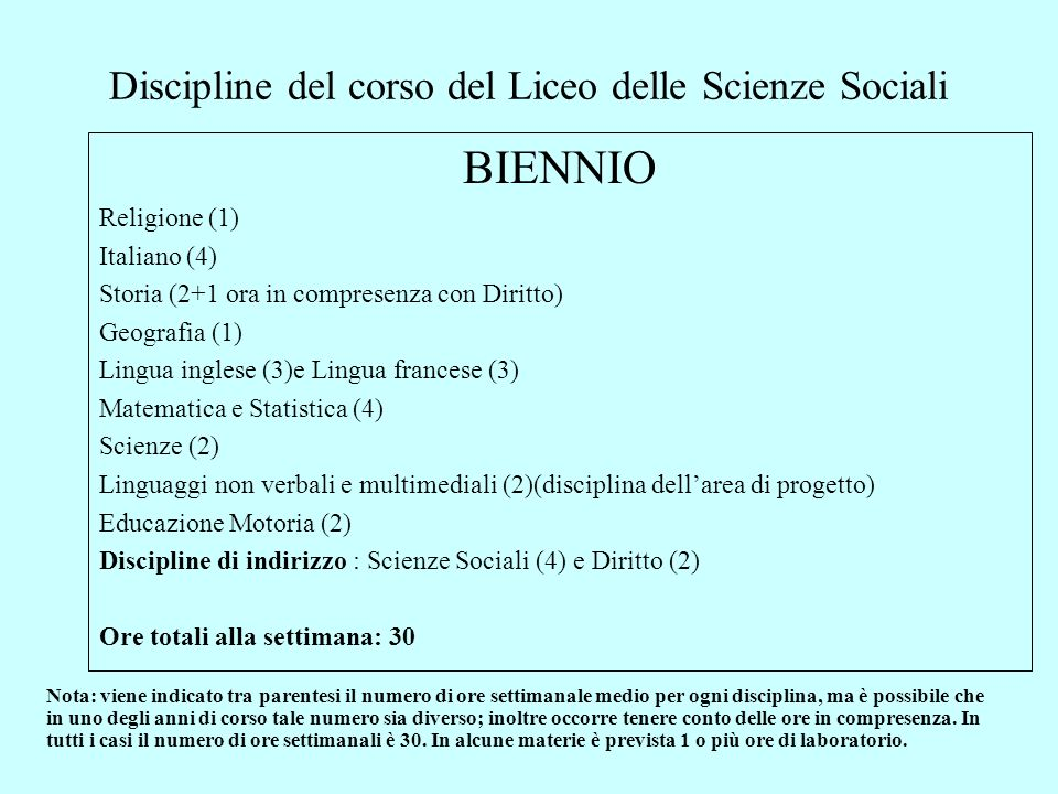 Discipline del corso del Liceo delle Scienze Sociali