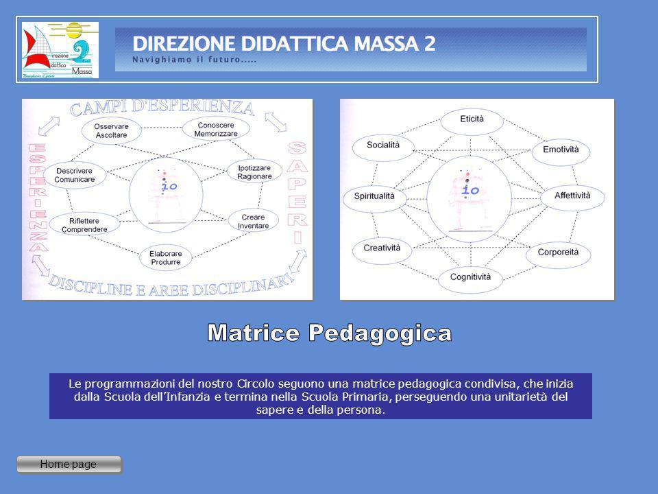 Matrice Pedagogica