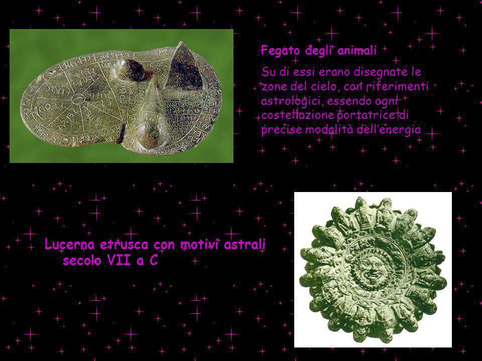 Lucerna etrusca con motivi astrali secolo VII a C