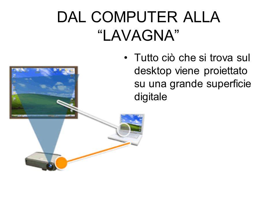 DAL COMPUTER ALLA LAVAGNA