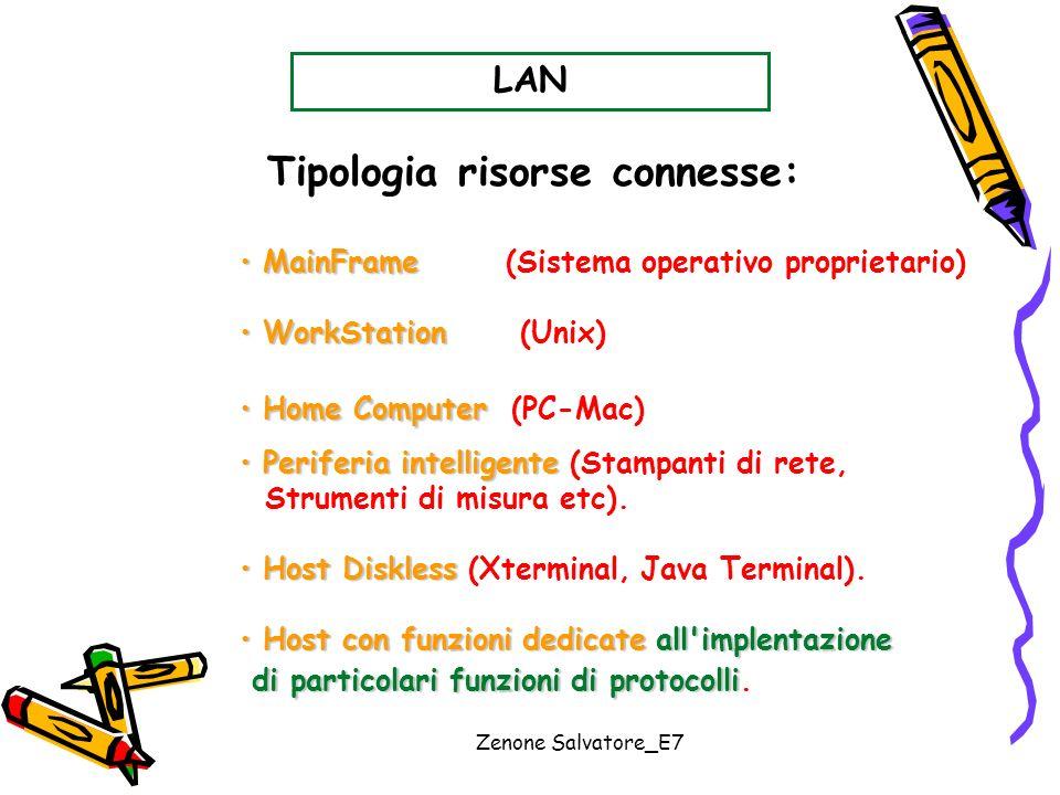 Tipologia risorse connesse:
