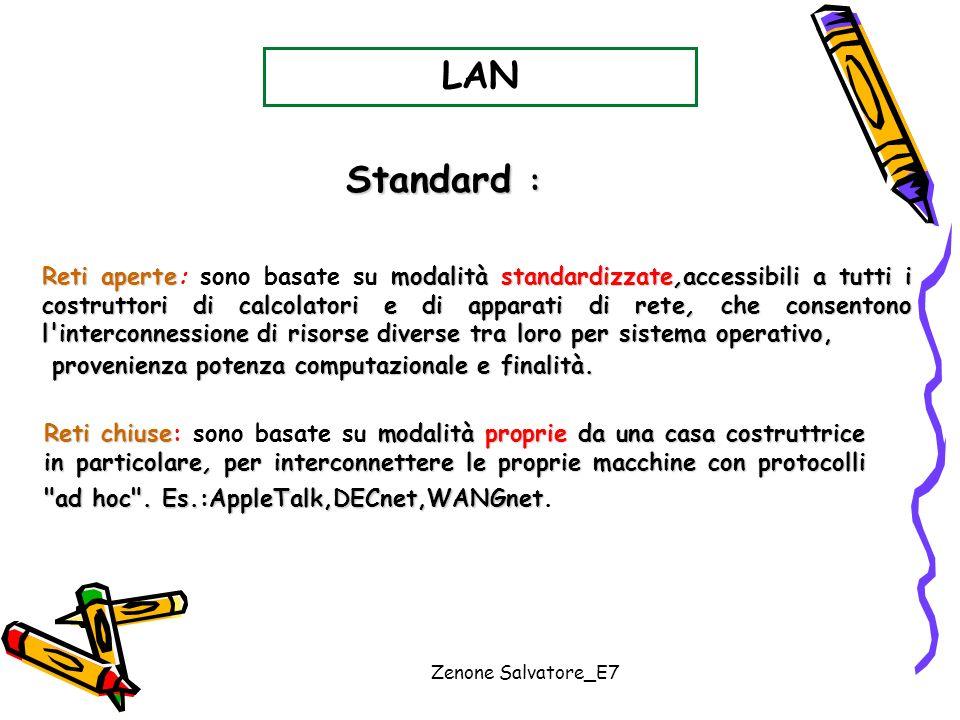 LANStandard :