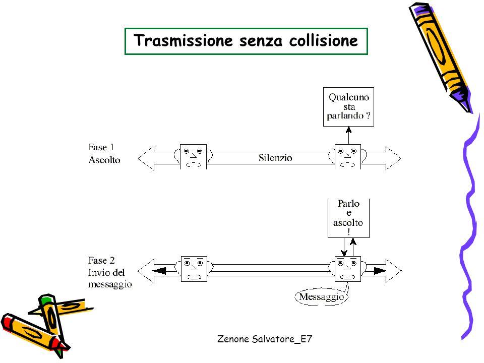 Trasmissione senza collisione