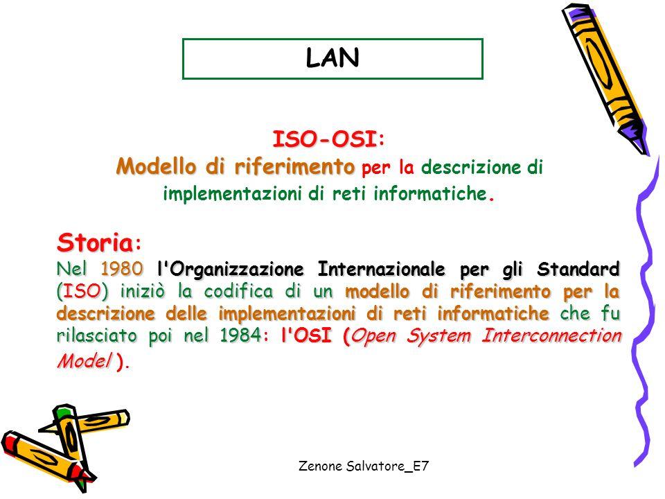 LAN ISO-OSI: Modello di riferimento per la descrizione di implementazioni di reti informatiche. Storia: