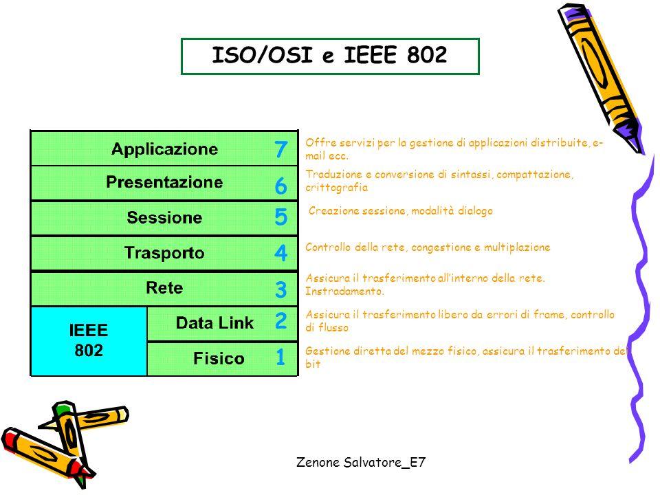 ISO/OSI e IEEE 802 7 6 5 4 3 2 1 Zenone Salvatore_E7