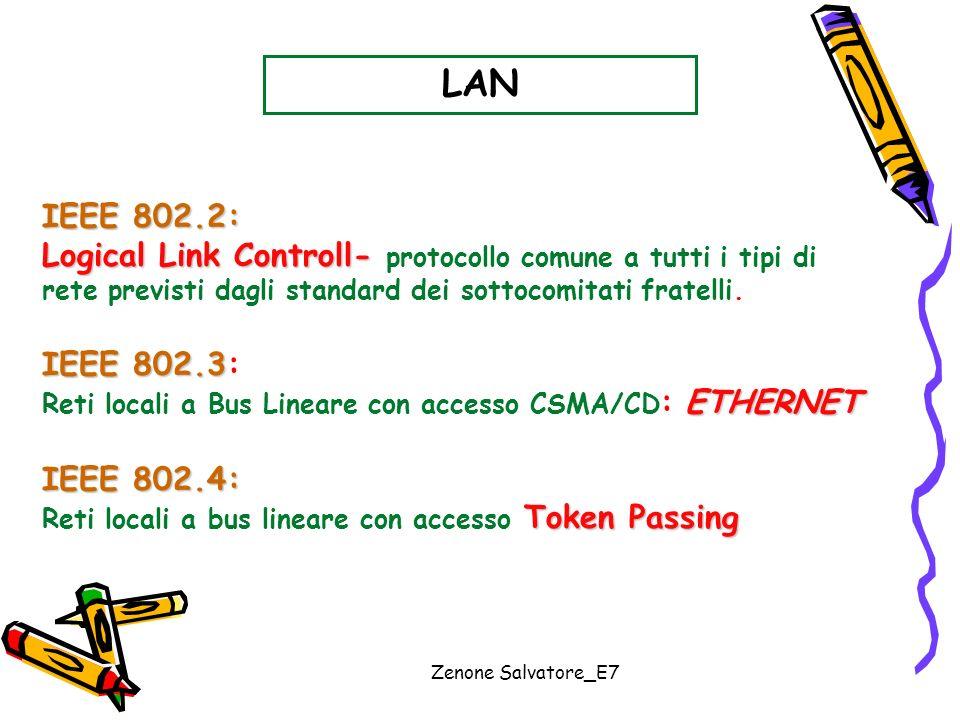 LAN IEEE 802.2: Logical Link Controll- protocollo comune a tutti i tipi di. rete previsti dagli standard dei sottocomitati fratelli.