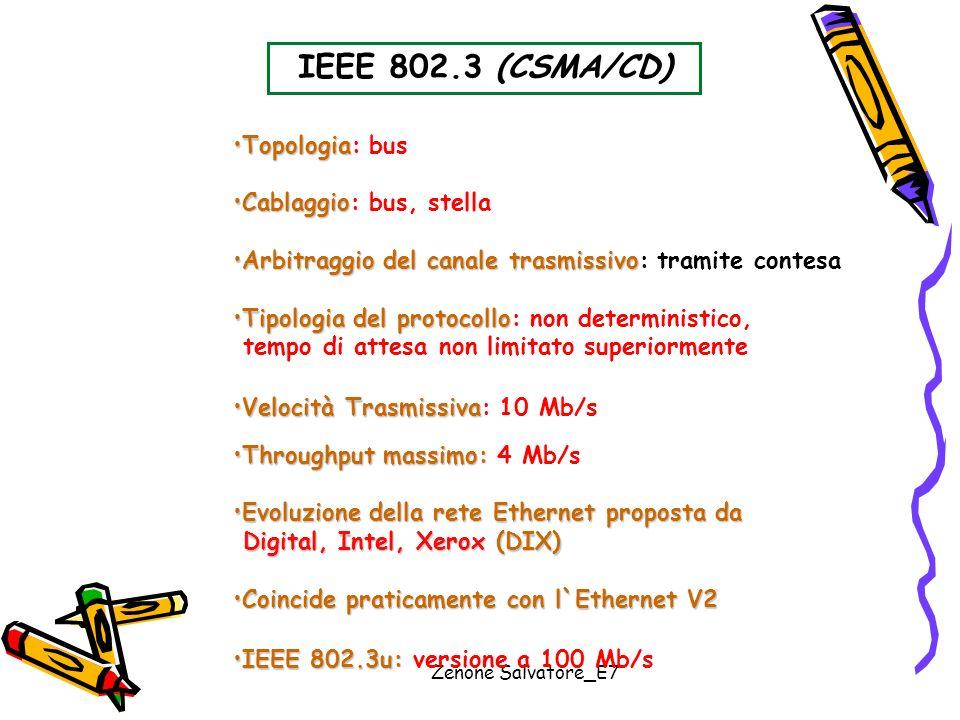 IEEE 802.3 (CSMA/CD) Topologia: bus Cablaggio: bus, stella