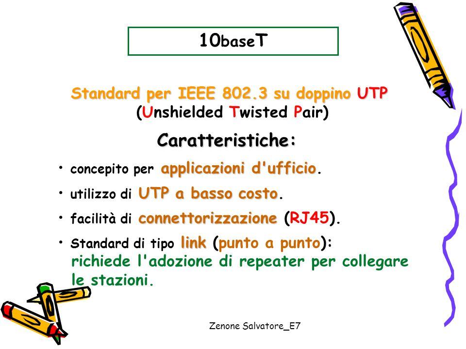 Standard per IEEE 802.3 su doppino UTP (Unshielded Twisted Pair)