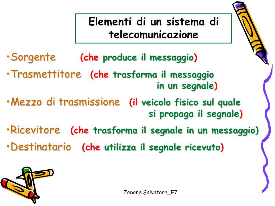 Elementi di un sistema di telecomunicazione