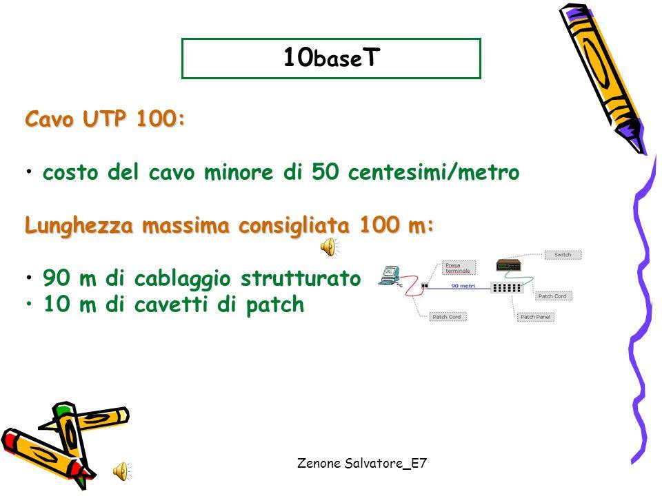 10baseT Cavo UTP 100: costo del cavo minore di 50 centesimi/metro