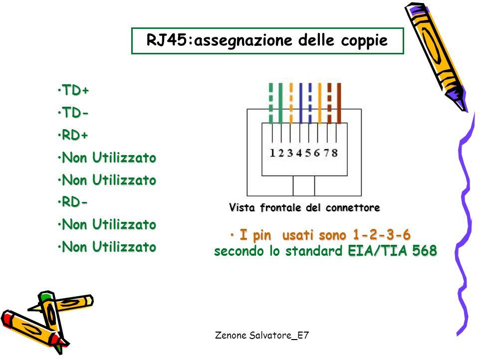 RJ45:assegnazione delle coppie secondo lo standard EIA/TIA 568