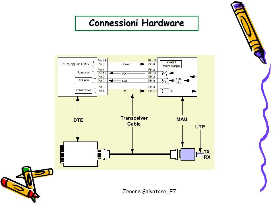 Connessioni Hardware Zenone Salvatore_E7