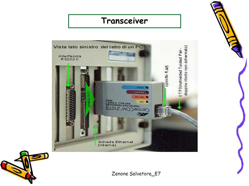 Transceiver Zenone Salvatore_E7