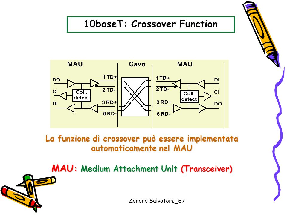 10baseT: Crossover Function MAU: Medium Attachment Unit (Transceiver)