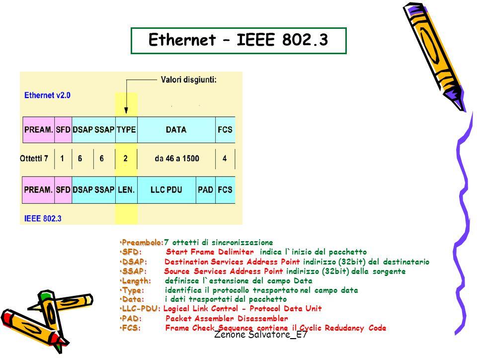 Ethernet – IEEE 802.3 Zenone Salvatore_E7