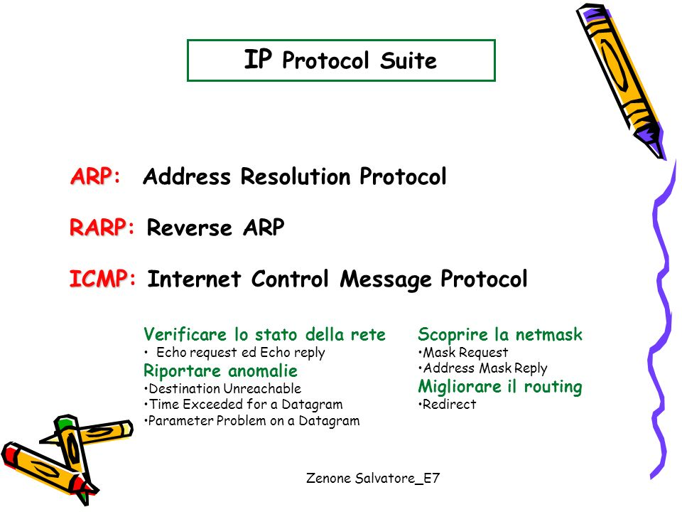 IP Protocol Suite ARP: Address Resolution Protocol RARP: Reverse ARP