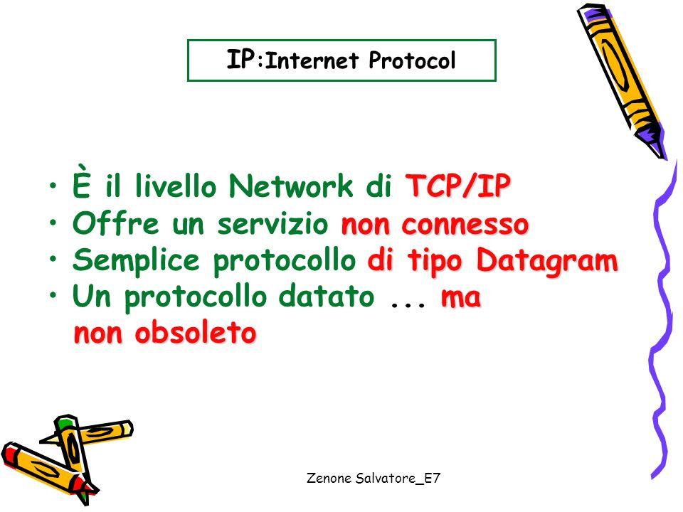 È il livello Network di TCP/IP Offre un servizio non connesso