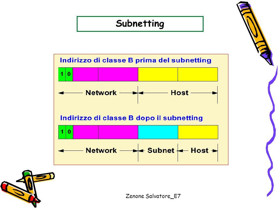 Subnetting Zenone Salvatore_E7