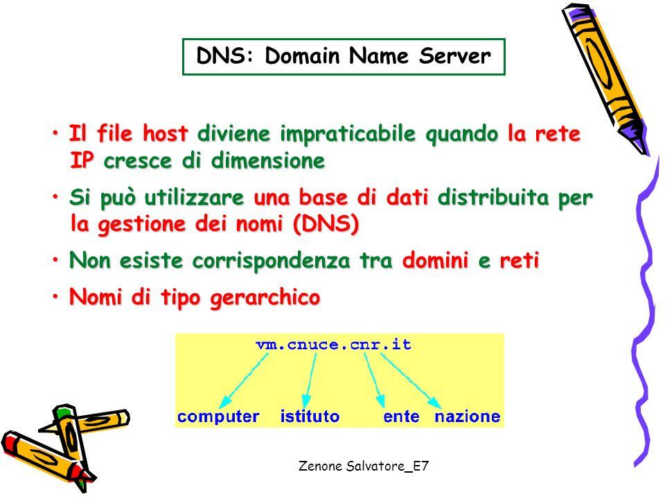 DNS: Domain Name Server