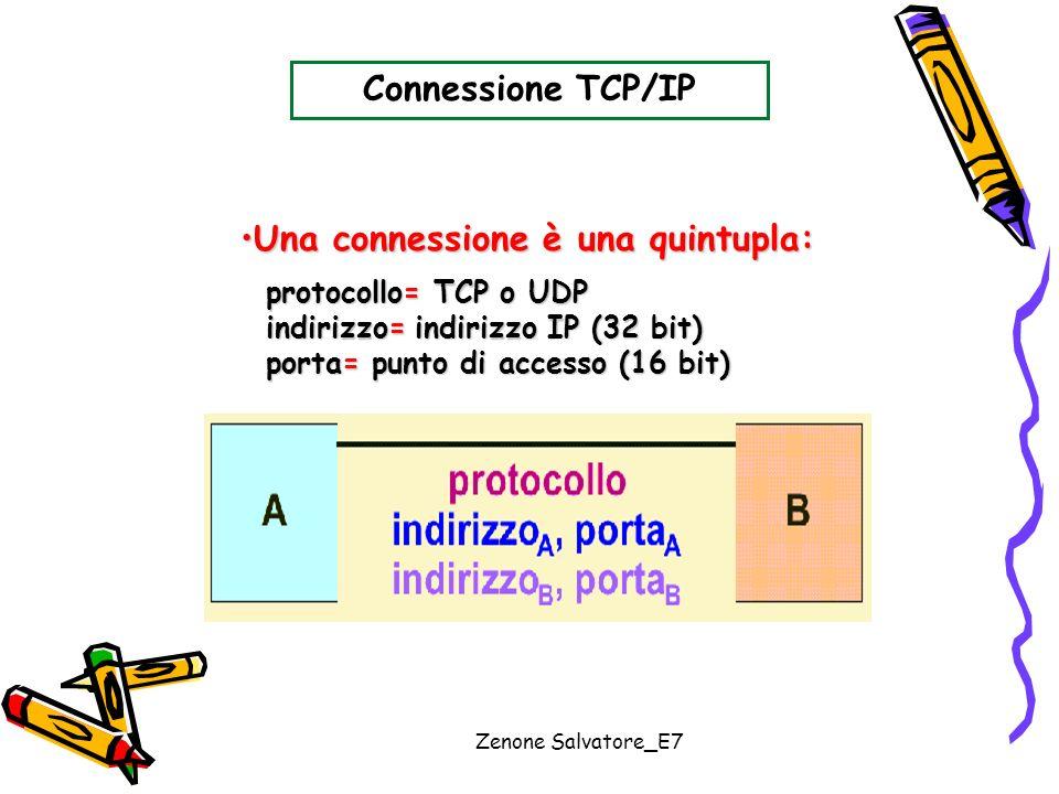 Una connessione è una quintupla: