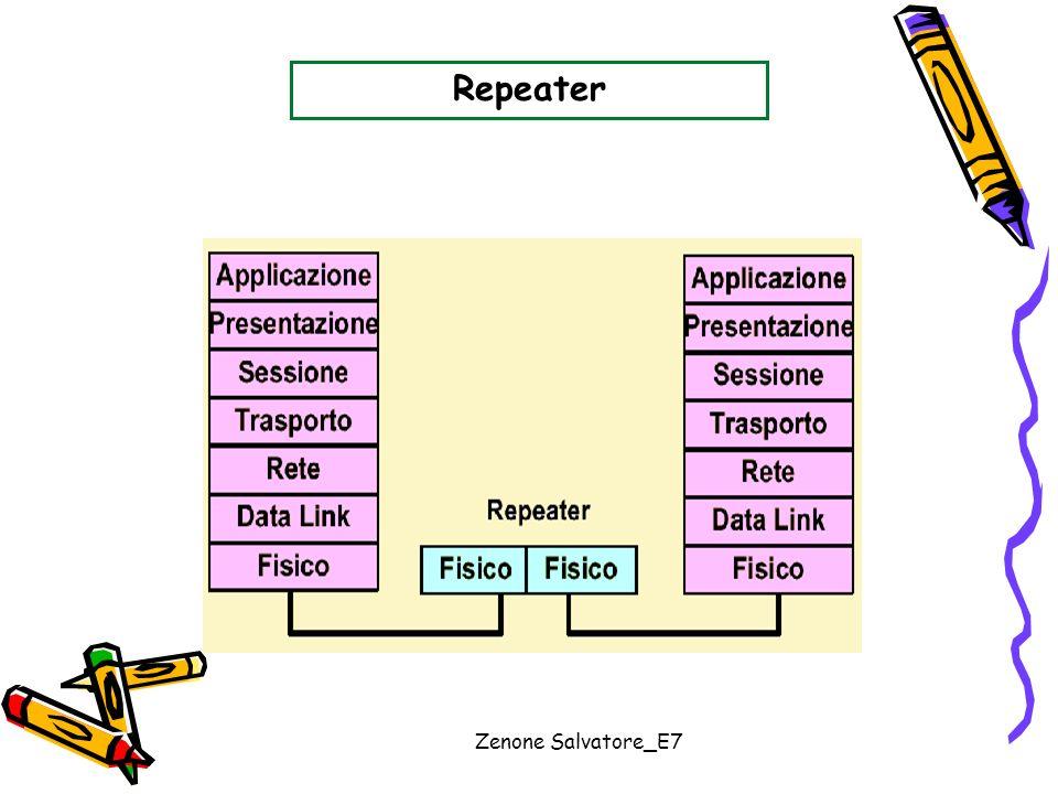 Repeater Zenone Salvatore_E7