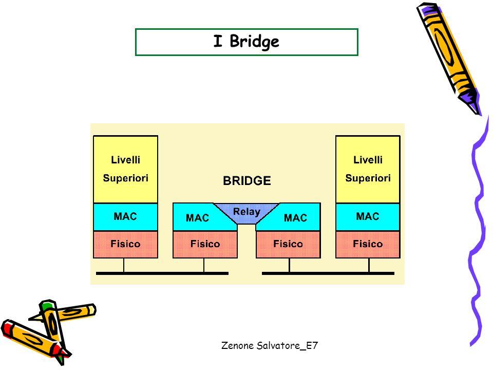 I Bridge Zenone Salvatore_E7