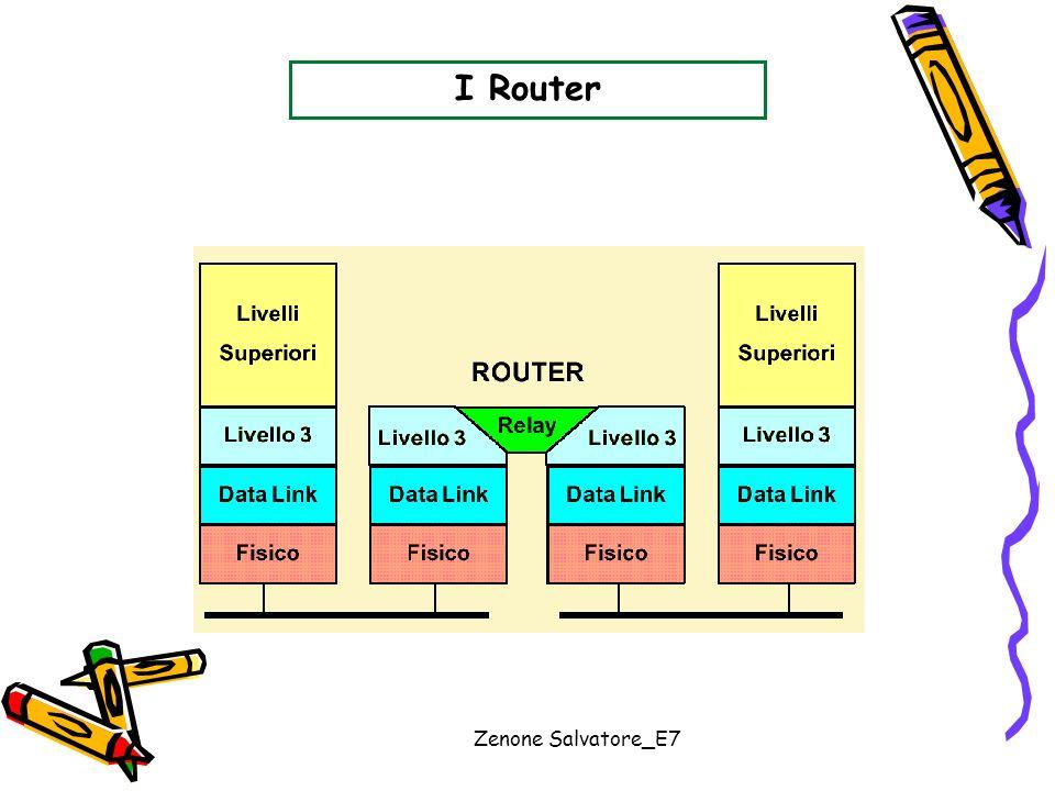 I Router Zenone Salvatore_E7