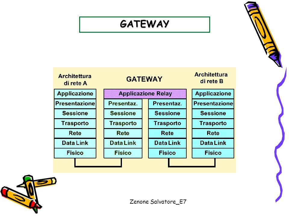 GATEWAY Zenone Salvatore_E7