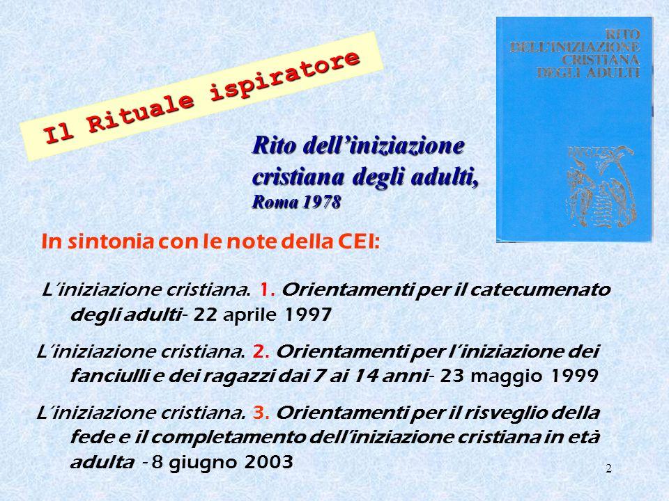 Rito dell'iniziazione cristiana degli adulti, Roma 1978