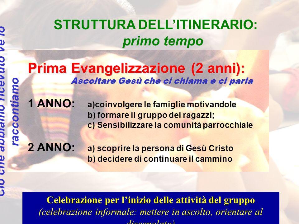 Prima Evangelizzazione (2 anni):