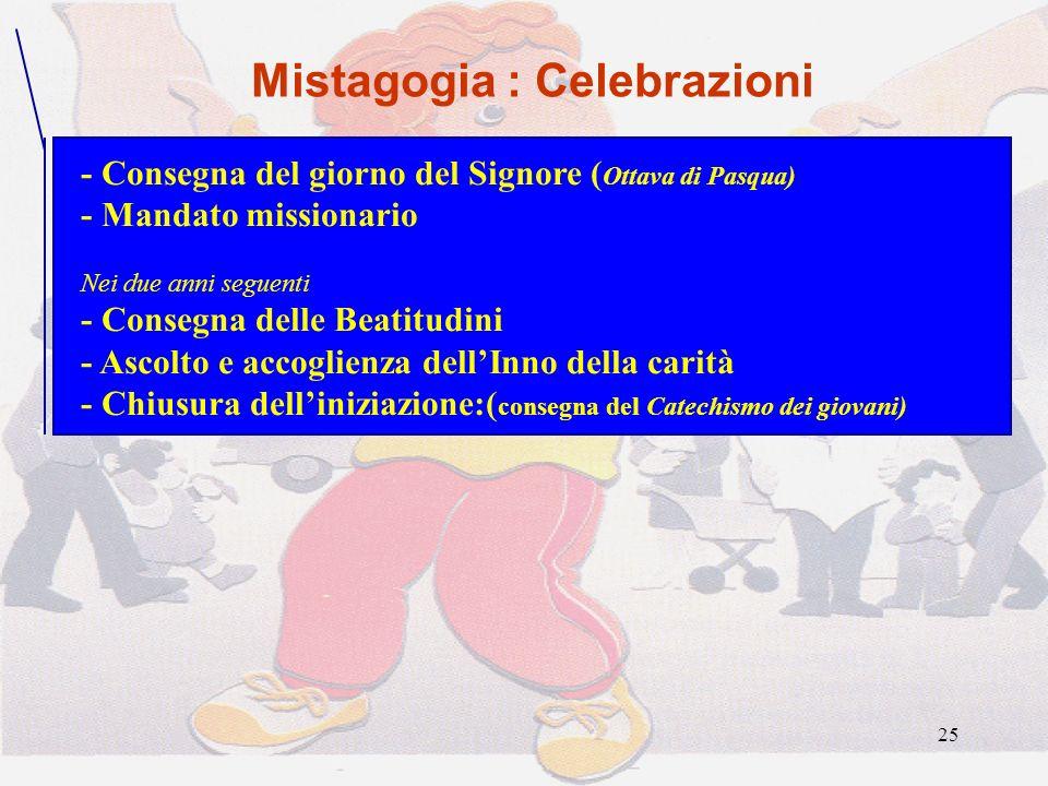 Mistagogia : Celebrazioni