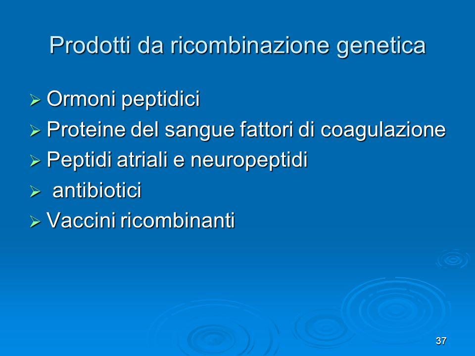 Prodotti da ricombinazione genetica